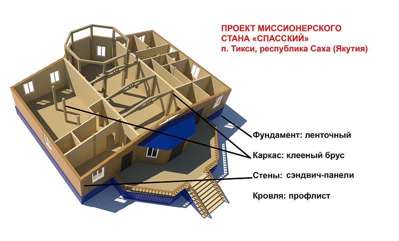 План Серафимо-Никольского храма Тикси